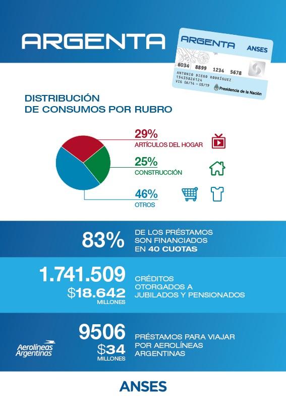 Argenta-Infografia (nov 2015)-ok