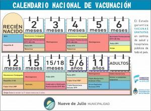 vacunas-cronograma